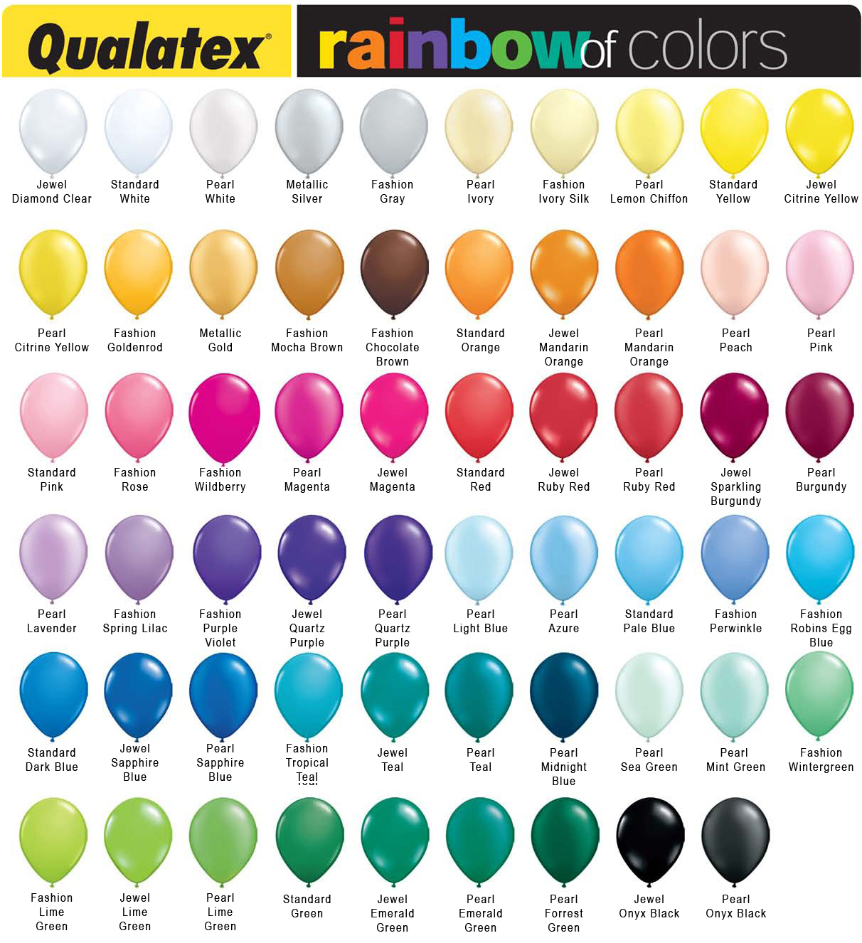 qualatex latex colour chart